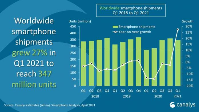 Q1 Mobile Shipments