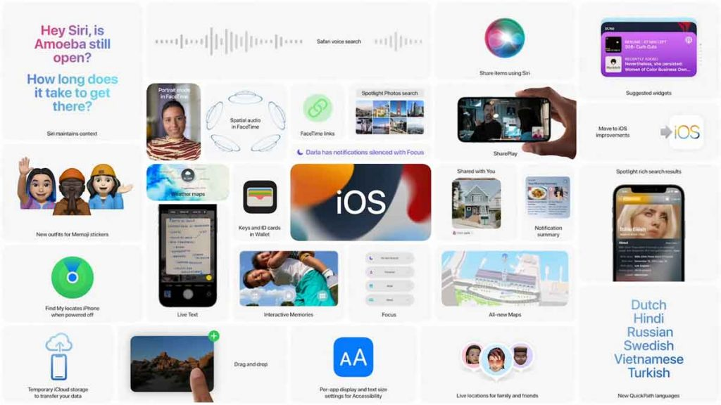 All the changes in iOS 15.