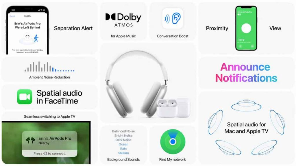 Everything new with AirPods.