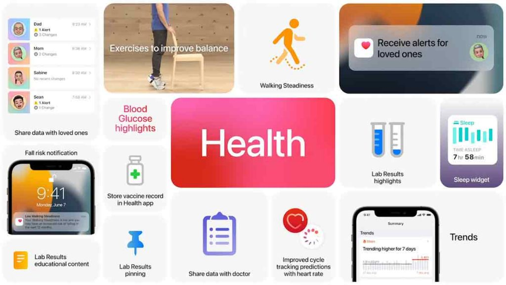 All the new Health features announced in WWDC 2021.