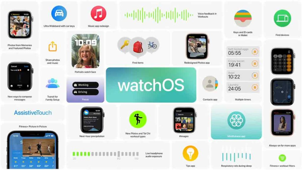 All the new features in watchOS 8.