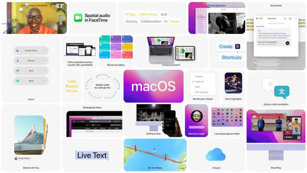 Everything new in macOS Monterey.